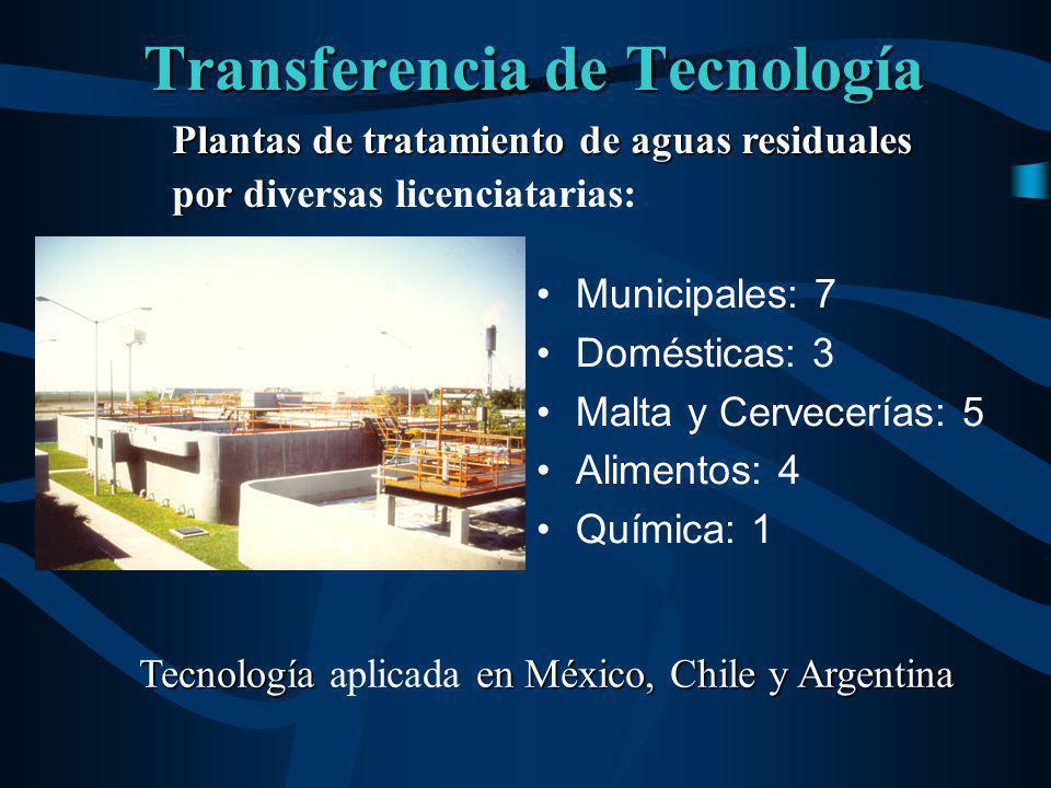 Transferencia de Tecnología Municipales: 7 Domésticas: 3 Malta y Cervecerías: 5 Alimentos: 4 Química: 1 Tecnología en México, Chile y Argentina Tecnol