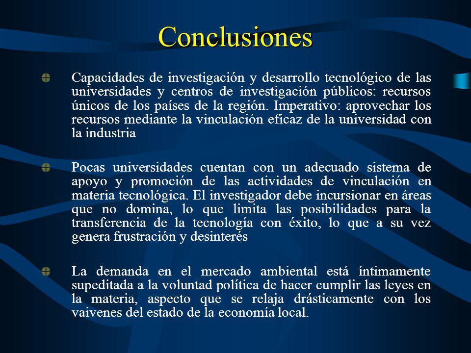 Conclusiones Capacidades de investigación y desarrollo tecnológico de las universidades y centros de investigación públicos: recursos únicos de los pa