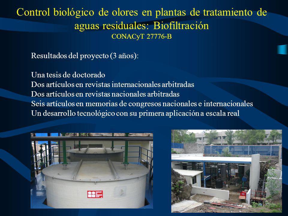 Control biológico de olores en plantas de tratamiento de aguas residuales: Biofiltración CONACyT 27776-B Resultados del proyecto (3 años): Una tesis d