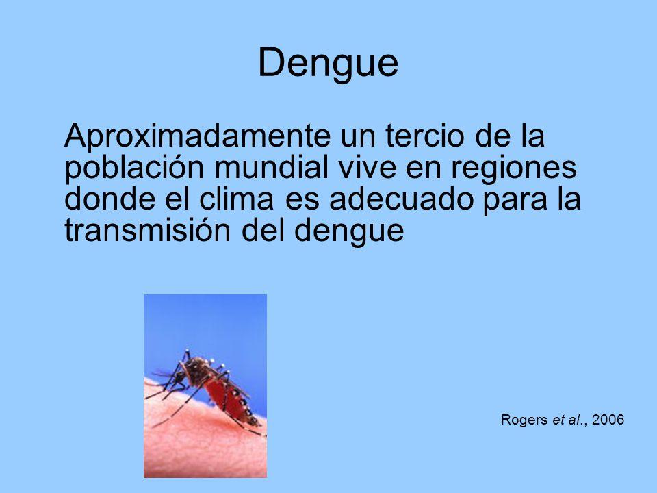 Dengue Aproximadamente un tercio de la población mundial vive en regiones donde el clima es adecuado para la transmisión del dengue Rogers et al., 2006