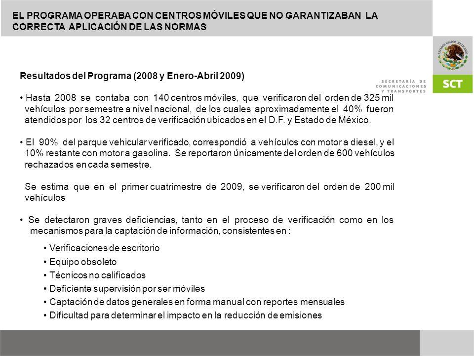 EL PROGRAMA OPERABA CON CENTROS MÓVILES QUE NO GARANTIZABAN LA CORRECTA APLICACIÓN DE LAS NORMAS Resultados del Programa (2008 y Enero-Abril 2009) Has