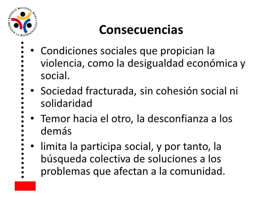 Condiciones sociales que propician la violencia, como la desigualdad económica y social. Sociedad fracturada, sin cohesión social ni solidaridad Temor