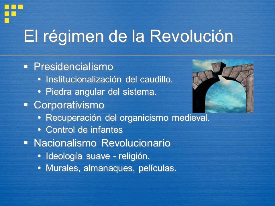 El régimen de la Revolución Presidencialismo Institucionalización del caudillo. Piedra angular del sistema. Corporativismo Recuperación del organicism