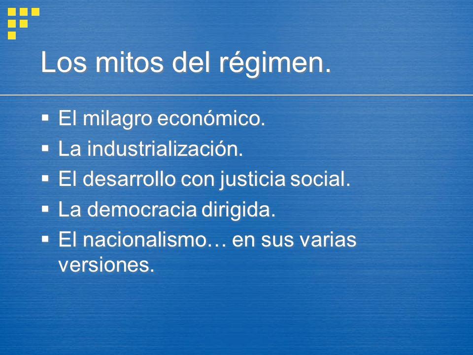 Los mitos del régimen. El milagro económico. La industrialización. El desarrollo con justicia social. La democracia dirigida. El nacionalismo… en sus