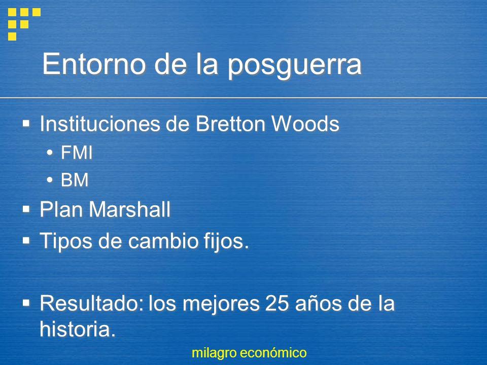 Entorno de la posguerra Instituciones de Bretton Woods FMI BM Plan Marshall Tipos de cambio fijos. Resultado: los mejores 25 años de la historia. Inst