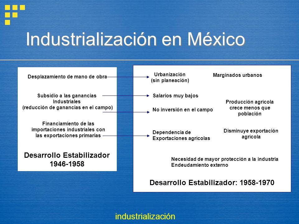 Desarrollo Estabilizador: 1958-1970 Desarrollo Estabilizador 1946-1958 Desplazamiento de mano de obra Subsidio a las ganancias Industriales (reducción