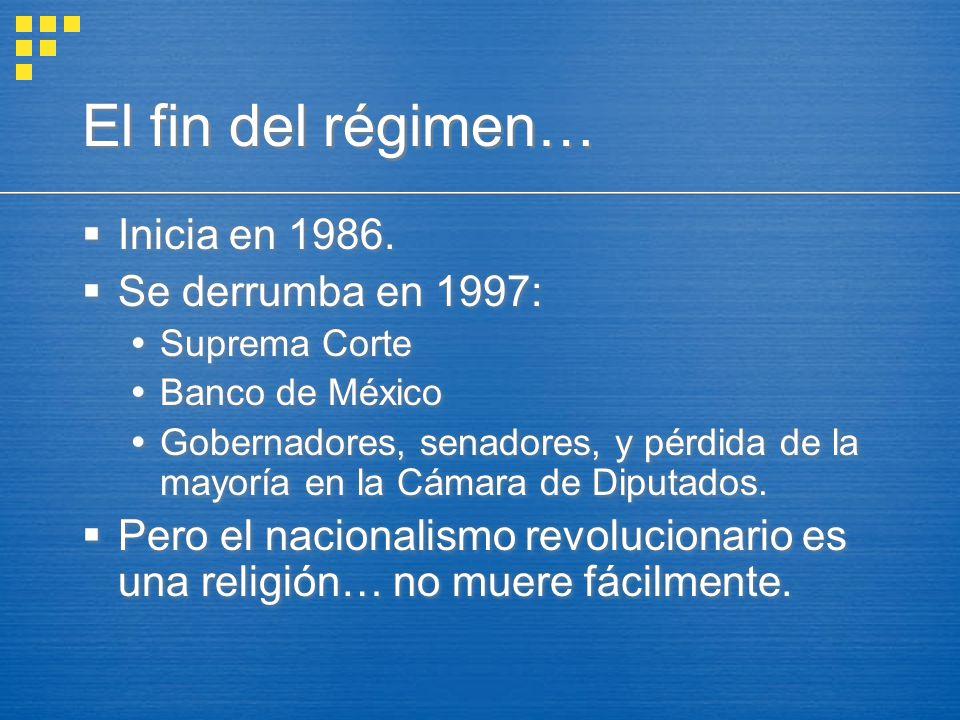El fin del régimen… Inicia en 1986. Se derrumba en 1997: Suprema Corte Banco de México Gobernadores, senadores, y pérdida de la mayoría en la Cámara d