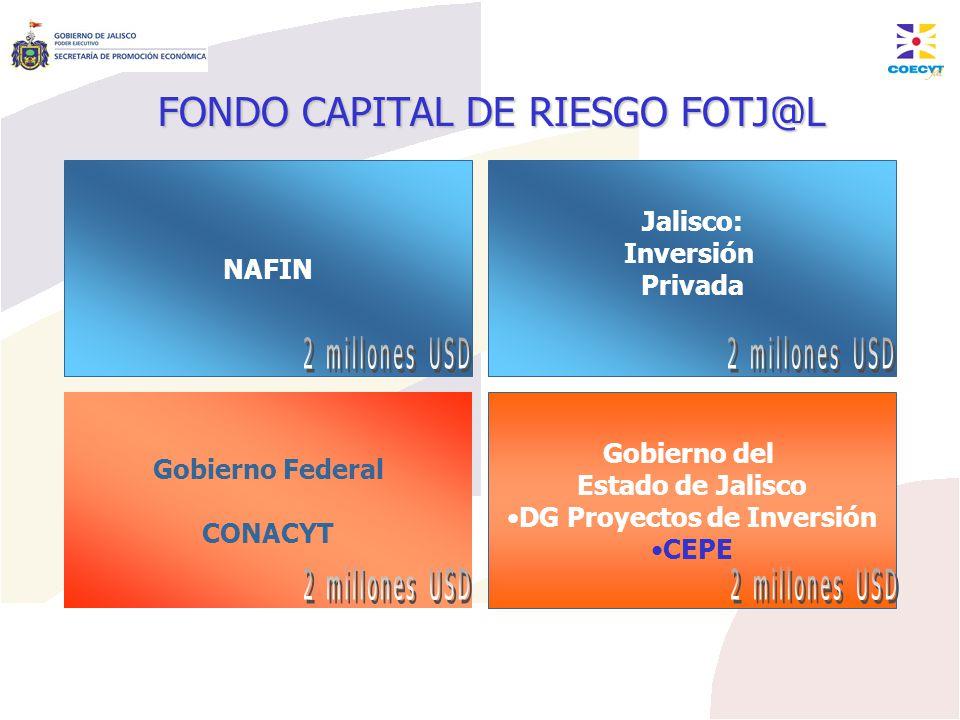 FONDO CAPITAL DE RIESGO FOTJ@L NAFIN Jalisco: Inversión Privada Gobierno Federal CONACYT Gobierno del Estado de Jalisco DG Proyectos de Inversión CEPE