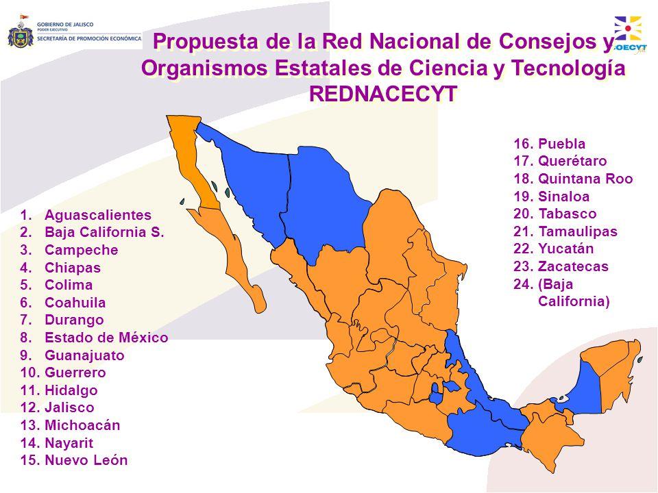 Propuesta de la Red Nacional de Consejos y Organismos Estatales de Ciencia y Tecnología REDNACECYT 1.Aguascalientes 2.Baja California S. 3.Campeche 4.