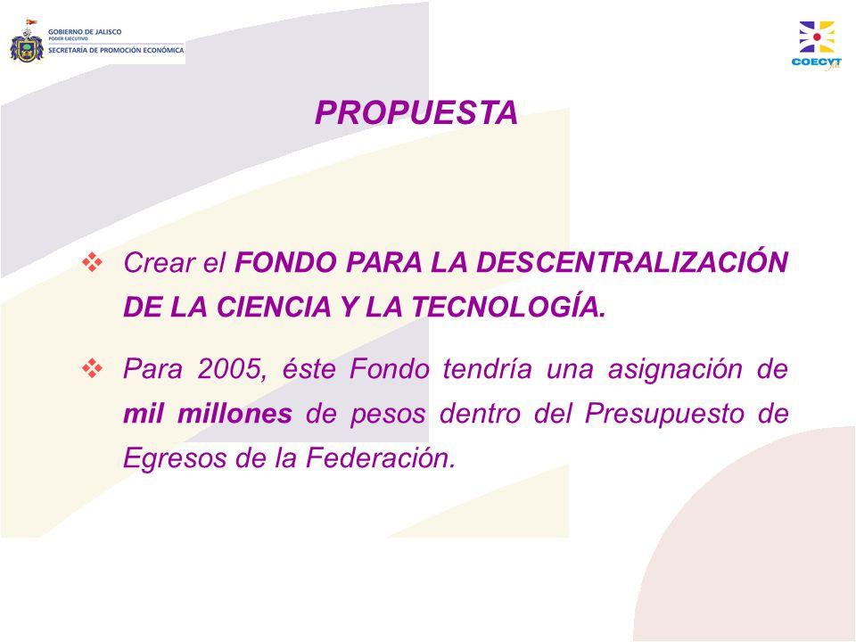 Crear el FONDO PARA LA DESCENTRALIZACIÓN DE LA CIENCIA Y LA TECNOLOGÍA. Para 2005, éste Fondo tendría una asignación de mil millones de pesos dentro d