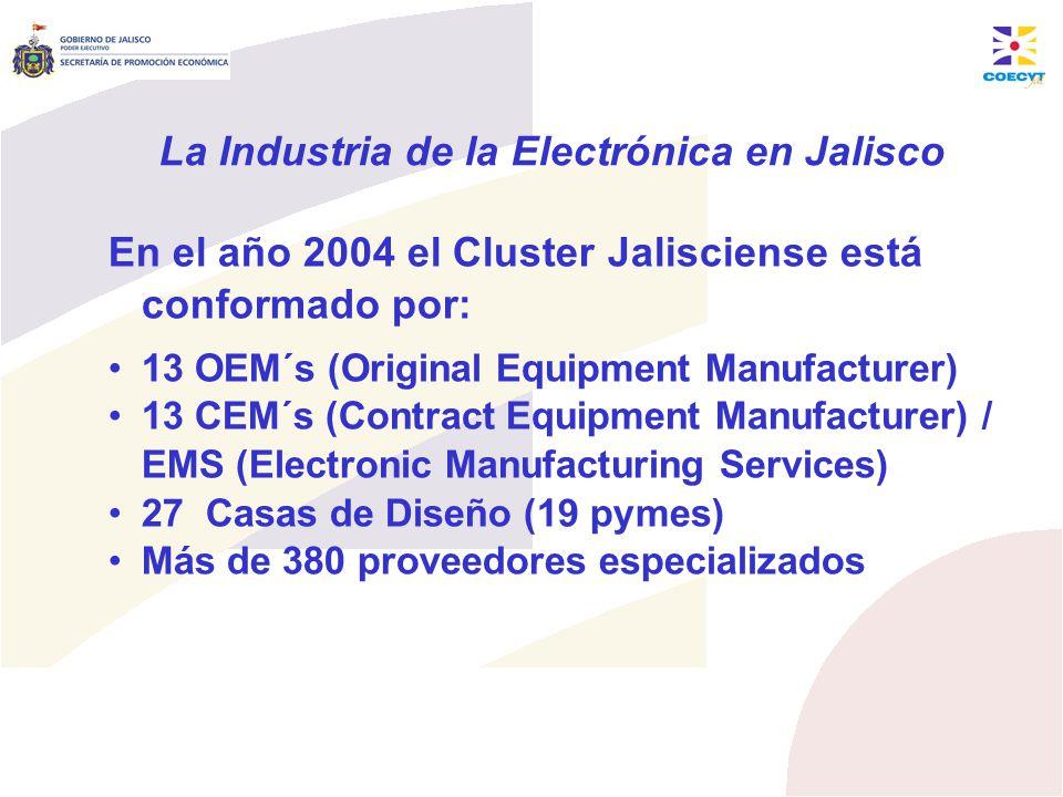En el año 2004 el Cluster Jalisciense está conformado por: 13 OEM´s (Original Equipment Manufacturer) 13 CEM´s (Contract Equipment Manufacturer) / EMS