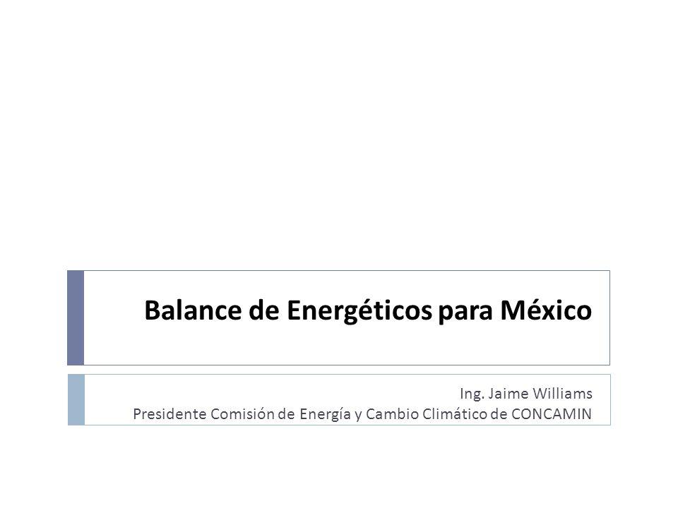 Balance de Energéticos para México Ing.