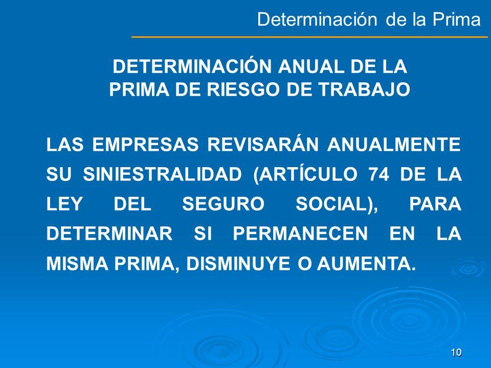 9 LA ACTIVIDAD DE LAS EMPRESAS SE DETERMINA POR LA NATURALEZA DE LOS BIENES PRODUCIDOS, OBJETO DE COMERCIO O SERVICIOS PRESTADOS, ASIGNÁNDOLES UNA CLASE DE RIESGO, FRACCIÓN Y PRIMA DE ACUERDO AL CATÁLOGO DE ACTIVIDADES ECONÓMICAS CONTENIDO EN EL ART.