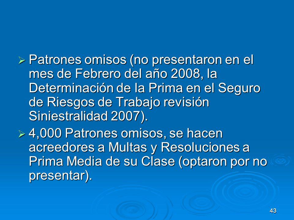 42 Solicitud de Desacuerdo presentada por el Representante Legal o Contador de la Empresa.