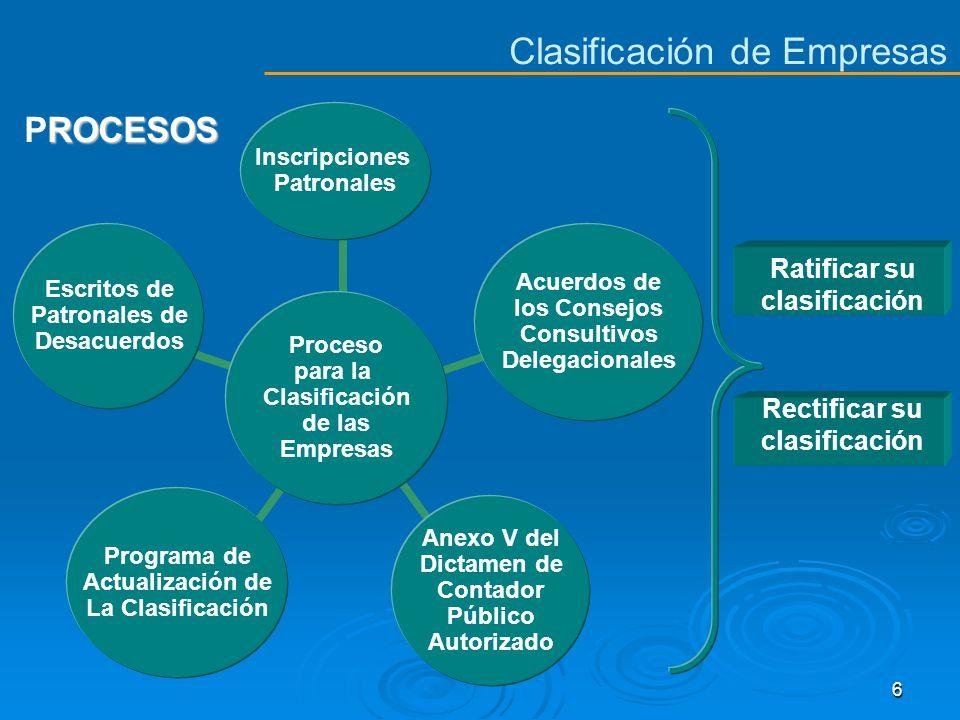 6 ROCESOS PROCESOS Ratificar su clasificación Rectificar su clasificación Clasificación de Empresas