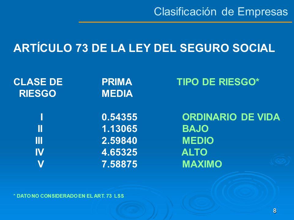 8 ARTÍCULO 73 DE LA LEY DEL SEGURO SOCIAL CLASE DE PRIMA TIPO DE RIESGO* RIESGO MEDIA I 0.54355 ORDINARIO DE VIDA II 1.13065 BAJO III 2.59840 MEDIO IV 4.65325 ALTO V 7.58875 MAXIMO * DATO NO CONSIDERADO EN EL ART.