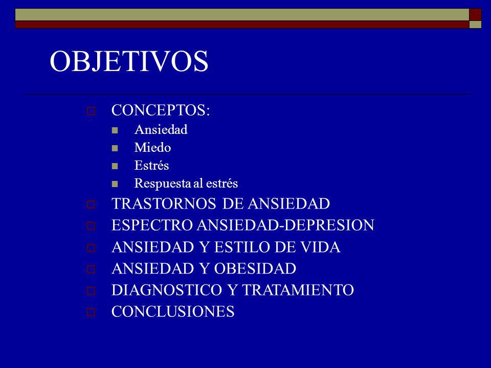 OBJETIVOS CONCEPTOS: Ansiedad Miedo Estrés Respuesta al estrés TRASTORNOS DE ANSIEDAD ESPECTRO ANSIEDAD-DEPRESION ANSIEDAD Y ESTILO DE VIDA ANSIEDAD Y OBESIDAD DIAGNOSTICO Y TRATAMIENTO CONCLUSIONES