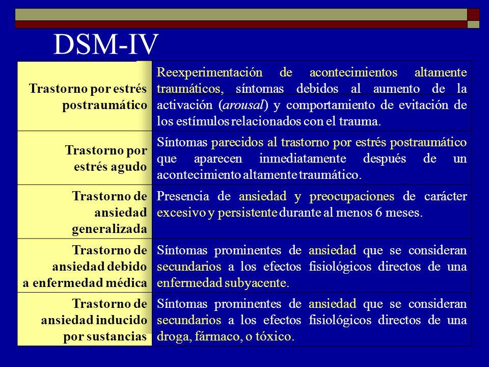 Trastorno por estrés postraumático Reexperimentación de acontecimientos altamente traumáticos, síntomas debidos al aumento de la activación (arousal)