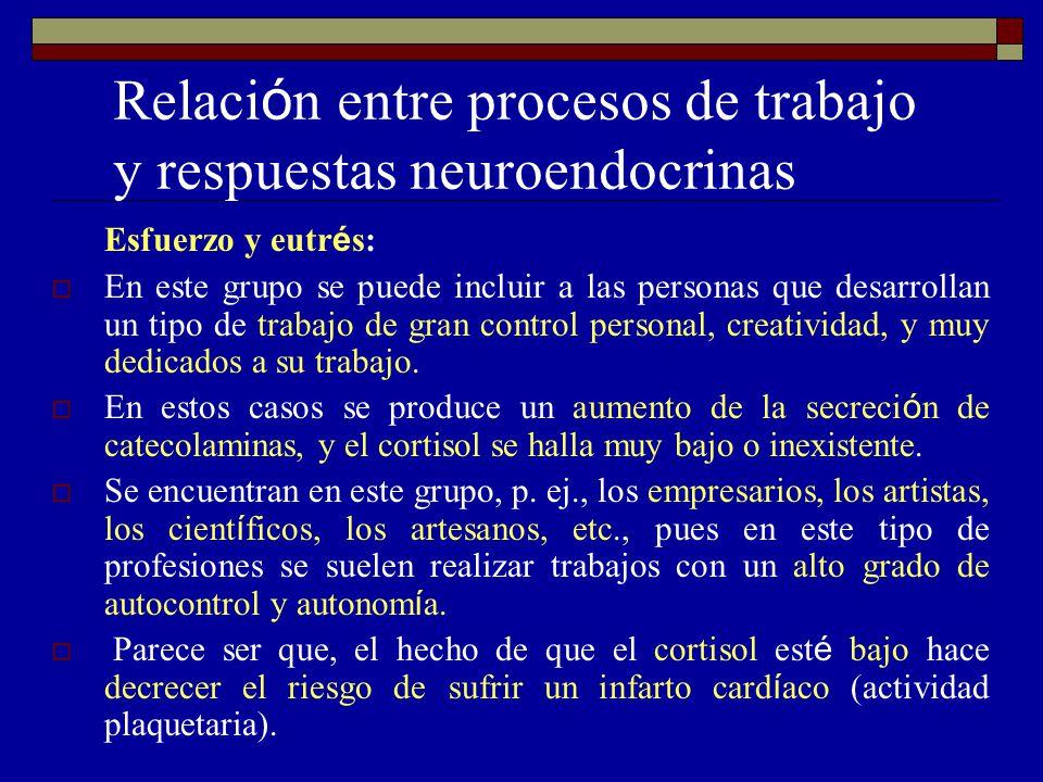 Relaci ó n entre procesos de trabajo y respuestas neuroendocrinas Esfuerzo y eutr é s: En este grupo se puede incluir a las personas que desarrollan un tipo de trabajo de gran control personal, creatividad, y muy dedicados a su trabajo.