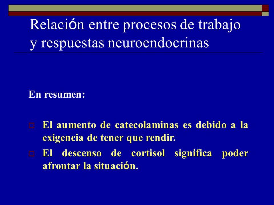 Relaci ó n entre procesos de trabajo y respuestas neuroendocrinas En resumen: El aumento de catecolaminas es debido a la exigencia de tener que rendir.