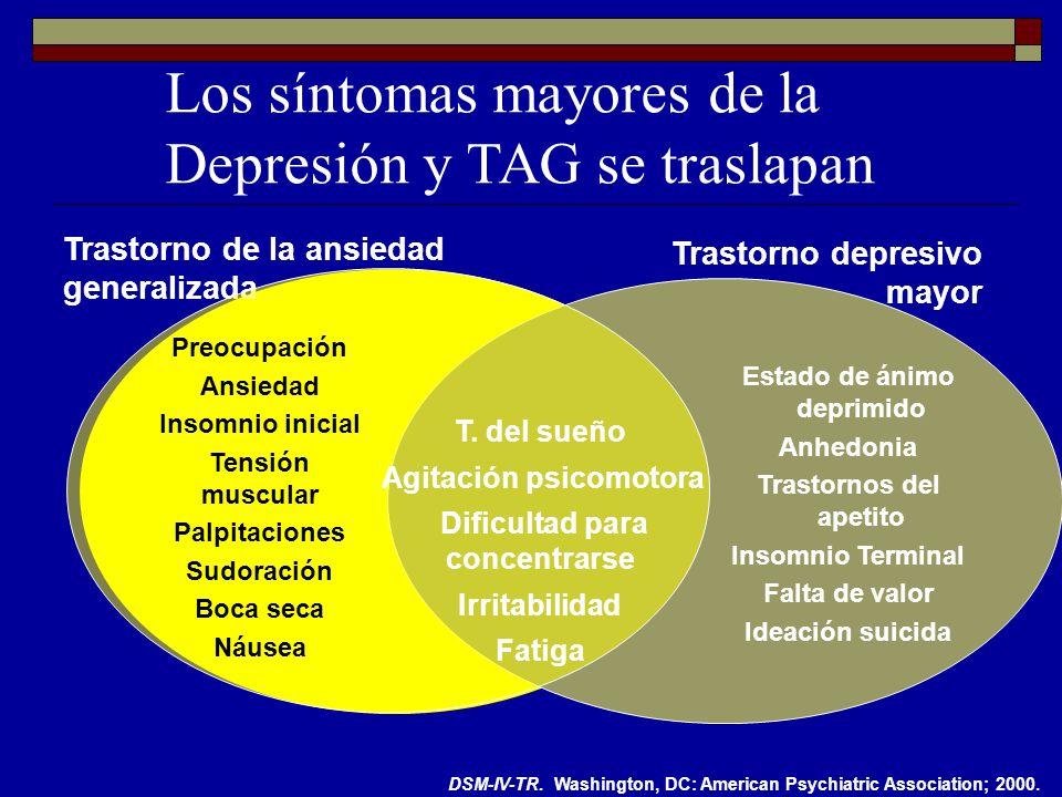 DSM-IV-TR. Washington, DC: American Psychiatric Association; 2000. Trastorno depresivo mayor Trastorno de la ansiedad generalizada Estado de ánimo dep