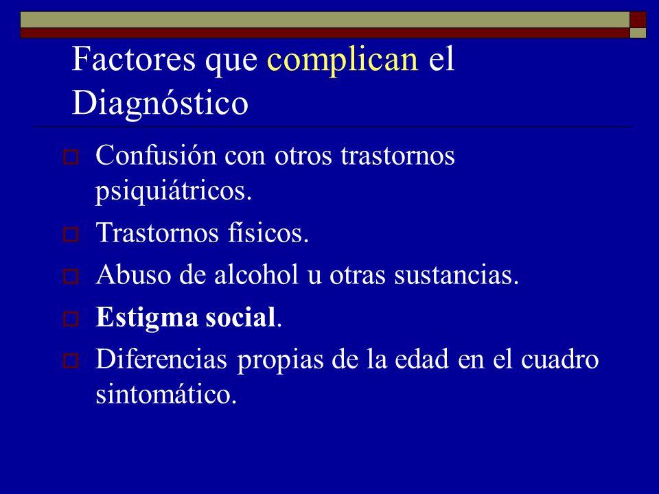 Factores que complican el Diagnóstico Confusión con otros trastornos psiquiátricos. Trastornos físicos. Abuso de alcohol u otras sustancias. Estigma s