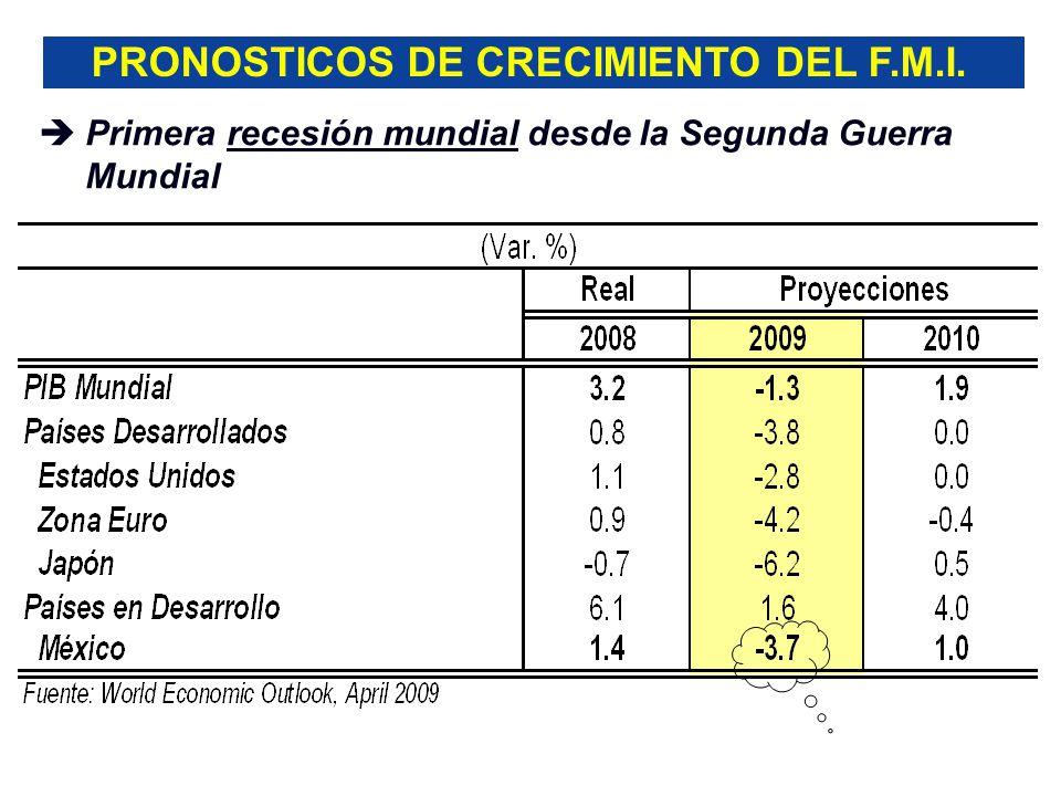 PRONOSTICOS DE CRECIMIENTO DEL F.M.I. Primera recesión mundial desde la Segunda Guerra Mundial