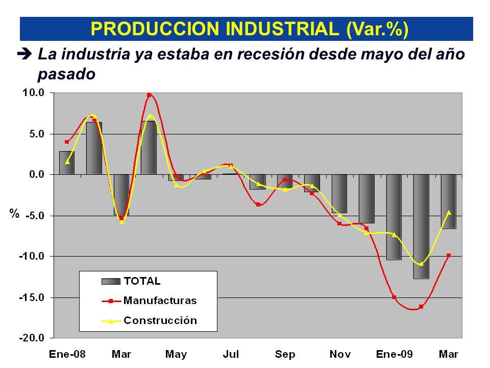 Ingresos Tributarios como % del PIB, 2007-2009 0.4 pp del PIB