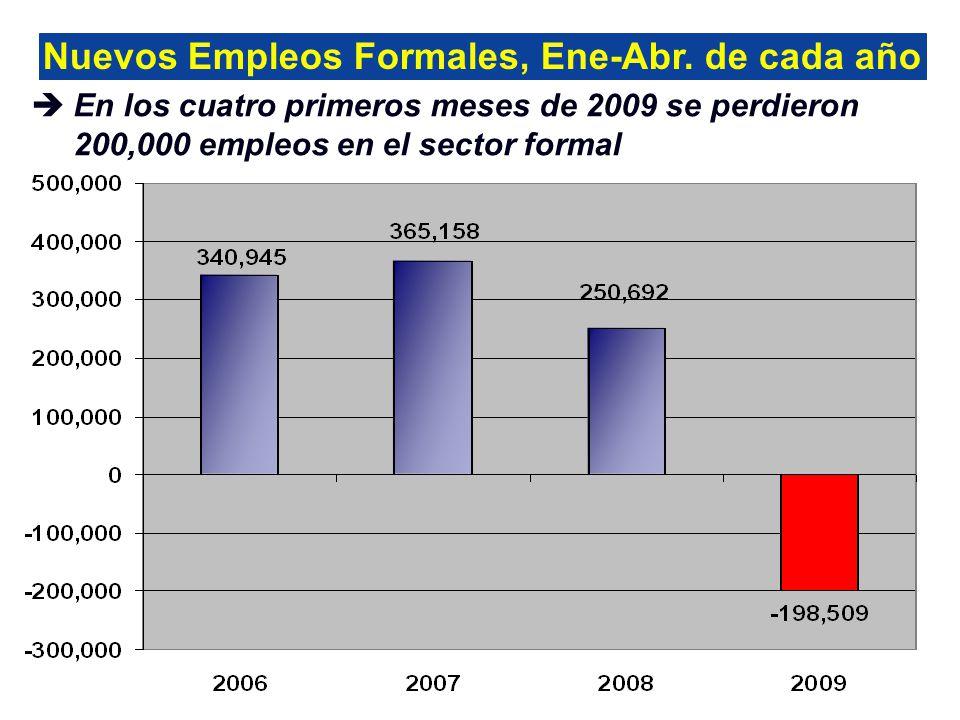 En el último trimestre de 2008, ya fue deficitaria....