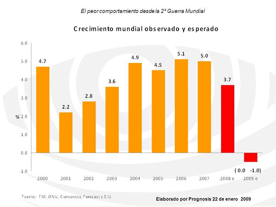 Elaborado por Prognosis 22 de enero 2009 Recesión Global Sincronizada …