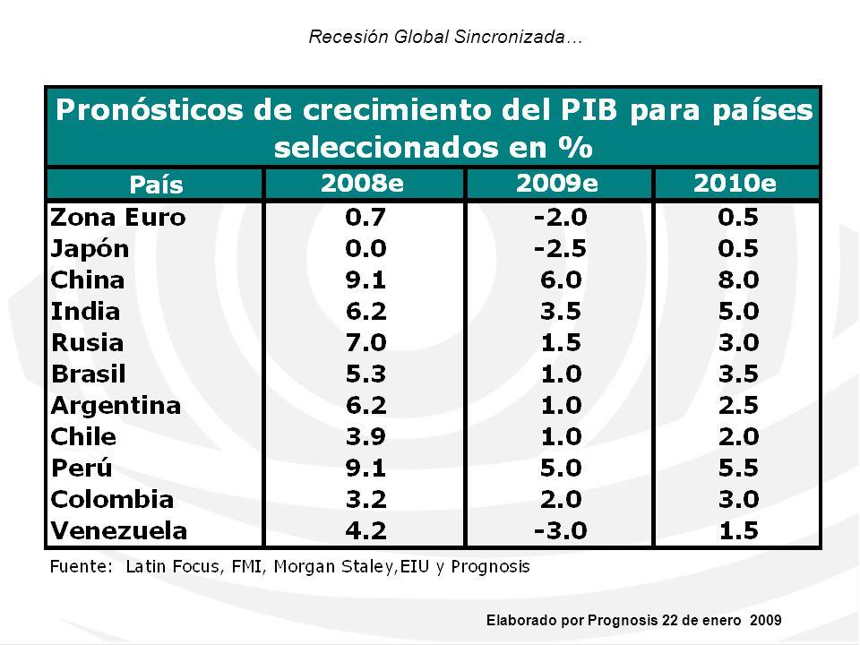 Elaborado por Prognosis 22 de enero 2009 Habrá temores de deflación …