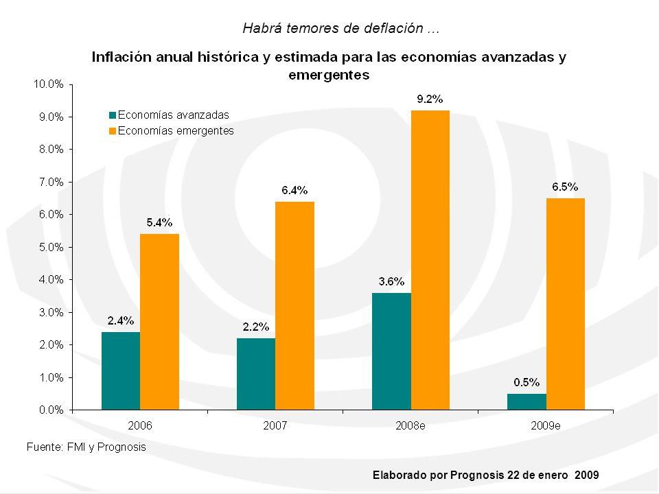 Elaborado por Prognosis 22 de enero 2009 3. PETRÓLEO Y OTROS COMMODITIES