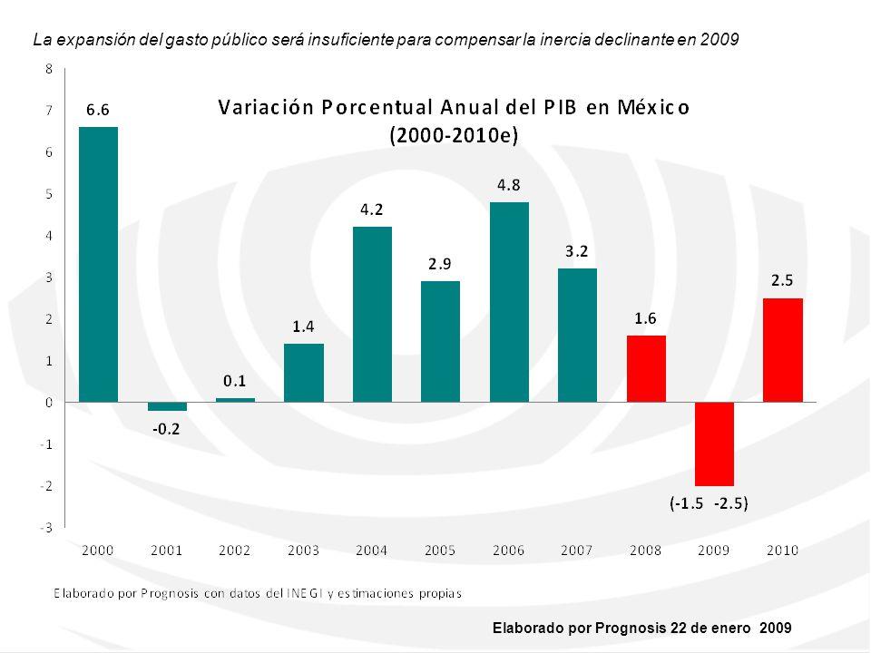 Elaborado por Prognosis 22 de enero 2009 Causas Recesión Mexicana: Desplome del sector manufacturero en EUA (Automotriz)