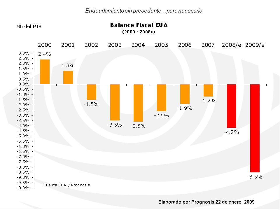 Elaborado por Prognosis 22 de enero 2009 Al normalizarse los mercados crediticios, disminuirá la aversión al riesgo global, emergente y local