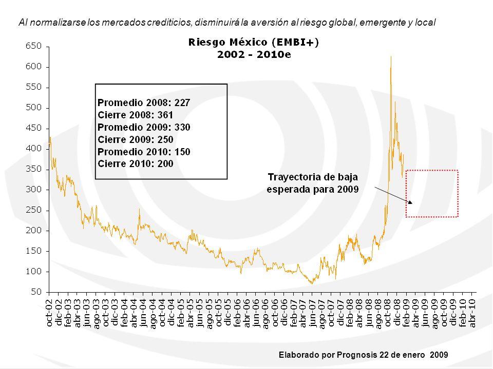 Elaborado por Prognosis 22 de enero 2009 Fuerte disminución en el gasto