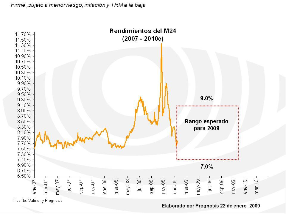 Elaborado por Prognosis 22 de enero 2009 Tras el desendeudamiento, los menores ingresos de divisas mantendrán el TC en rango