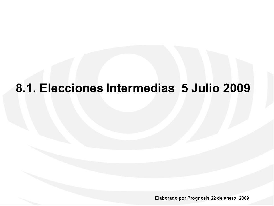 Elaborado por Prognosis 22 de enero 2009 ¿Qué hay en juego? Cámara de Diputados Seis gubernaturas