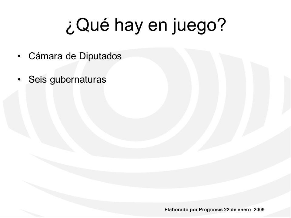 Sonora Nuevo León San Luis Potosí Querétaro Campeche Colima Gubernaturas Elección de Julio del 2009