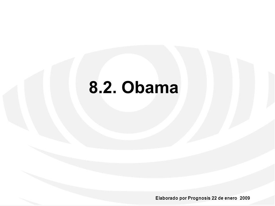Elaborado por Prognosis 22 de enero 2009 OBAMA Esperanza vs Decepción Política Fiscal Decididamente Expansiva Responsabilidad de Excelente Equipo Económico Multilateralismo: menor tensión geopolítica No se reabre el TLCAN (Acuerdos Paralelos: Lab.