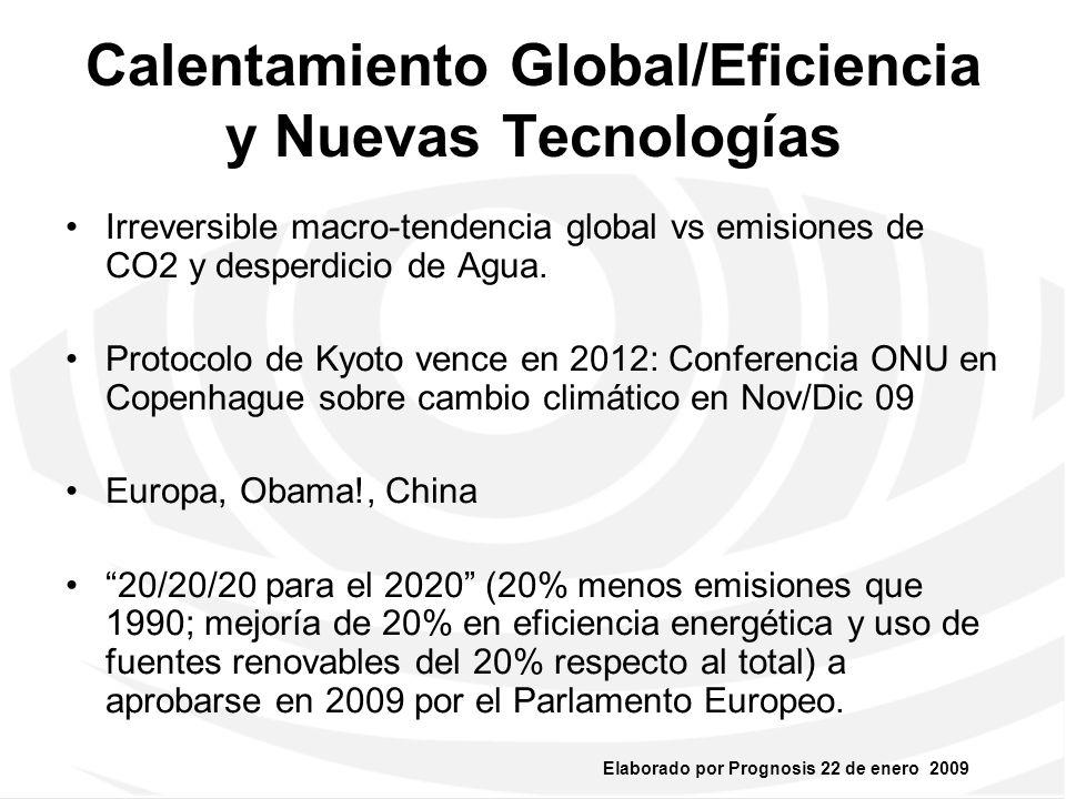 Elaborado por Prognosis 22 de enero 2009 Empresas Verdes vs Sucias Fuente: Prognosis Fortaleza de Corto Plazo y Debilidad de Largo Plazo
