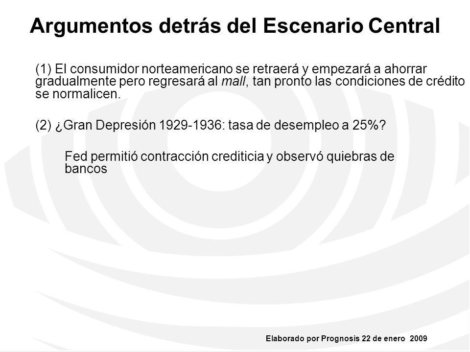 Elaborado por Prognosis 22 de enero 2009 El gran relajamiento monetario...