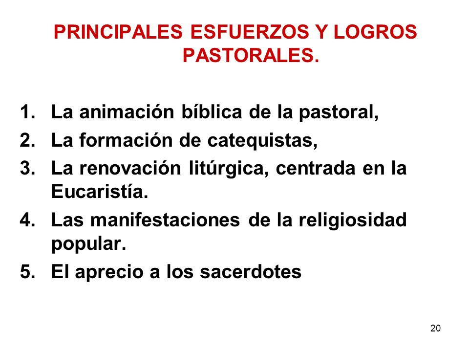 20 PRINCIPALES ESFUERZOS Y LOGROS PASTORALES. 1.La animación bíblica de la pastoral, 2.La formación de catequistas, 3.La renovación litúrgica, centrad