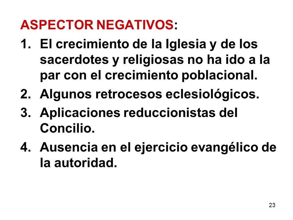 23 ASPECTOR NEGATIVOS: 1.El crecimiento de la Iglesia y de los sacerdotes y religiosas no ha ido a la par con el crecimiento poblacional. 2.Algunos re