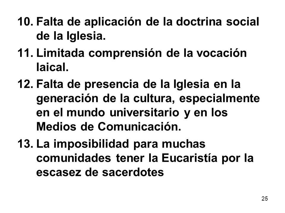 25 10.Falta de aplicación de la doctrina social de la Iglesia. 11.Limitada comprensión de la vocación laical. 12.Falta de presencia de la Iglesia en l