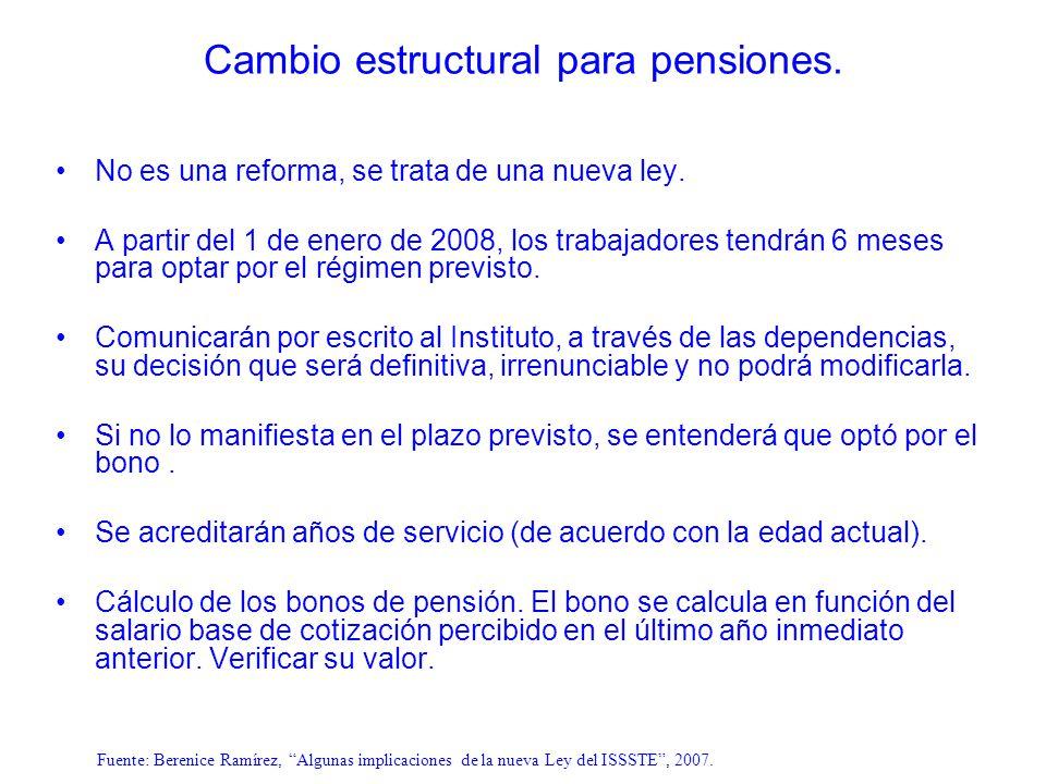 Cambio estructural para pensiones. No es una reforma, se trata de una nueva ley. A partir del 1 de enero de 2008, los trabajadores tendrán 6 meses par
