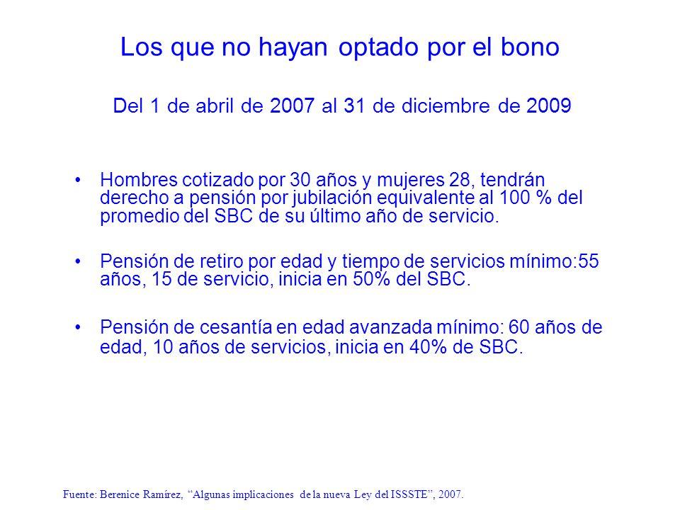 Hombres cotizado por 30 años y mujeres 28, tendrán derecho a pensión por jubilación equivalente al 100 % del promedio del SBC de su último año de serv