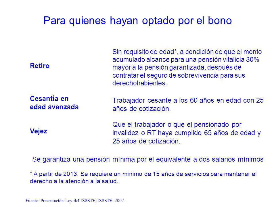Para quienes hayan optado por el bono Sin requisito de edad*, a condición de que el monto acumulado alcance para una pensión vitalicia 30% mayor a la