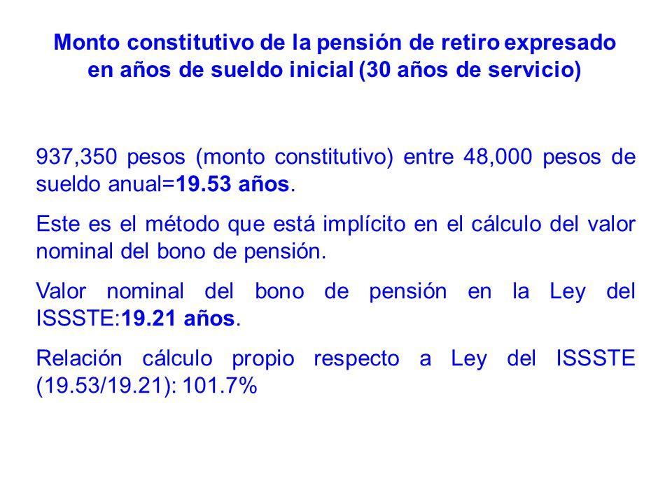 937,350 pesos (monto constitutivo) entre 48,000 pesos de sueldo anual=19.53 años. Este es el método que está implícito en el cálculo del valor nominal