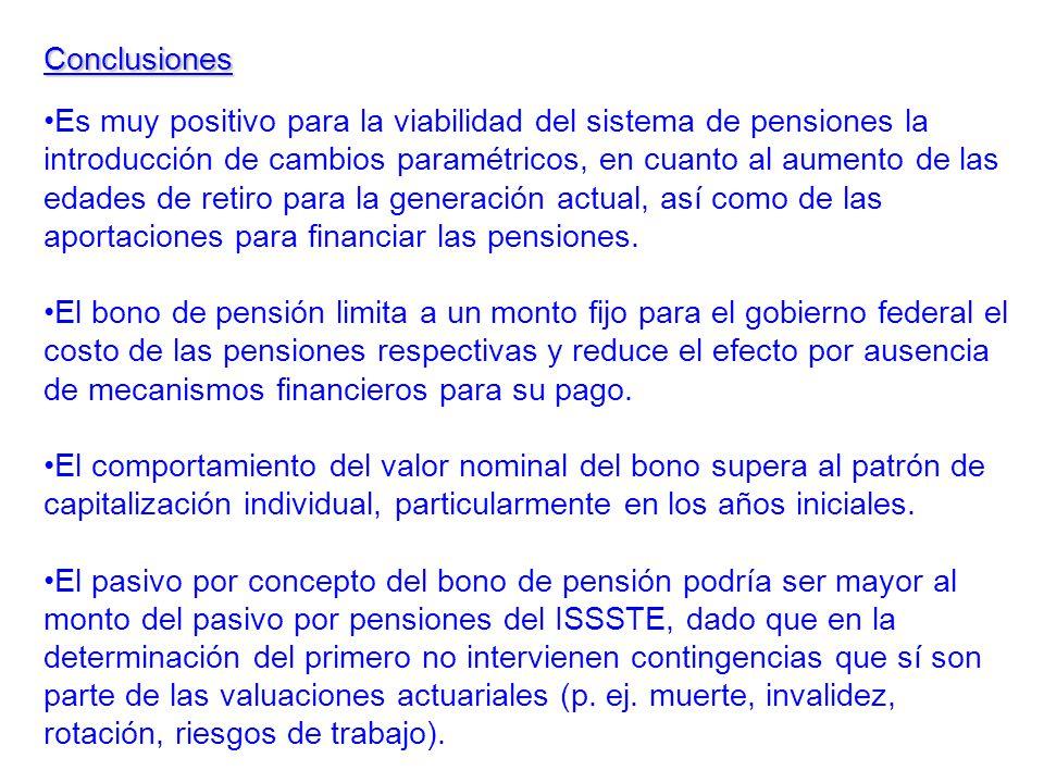 Conclusiones Es muy positivo para la viabilidad del sistema de pensiones la introducción de cambios paramétricos, en cuanto al aumento de las edades d