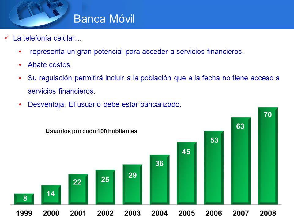 Banca Móvil La telefonía celular… representa un gran potencial para acceder a servicios financieros.